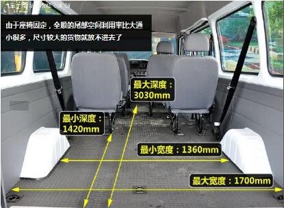侧翻和前翻座椅,大大提高了空间利用率,长轴车座椅折叠后内部可用长度图片