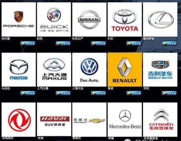 """""""2014汽车奥斯卡""""前期通过网络最具人气汽车品牌投票,上汽大通品牌和"""