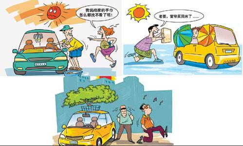 汽车空调自己清理步骤